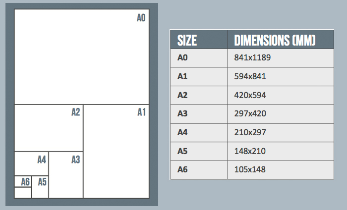 Guide to print - paper sizes and paper weight : Nexus