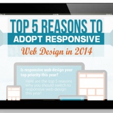 Top 5 reasons to adopt responsive web design poster
