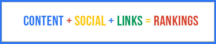 Content + Social + Links = Rankings