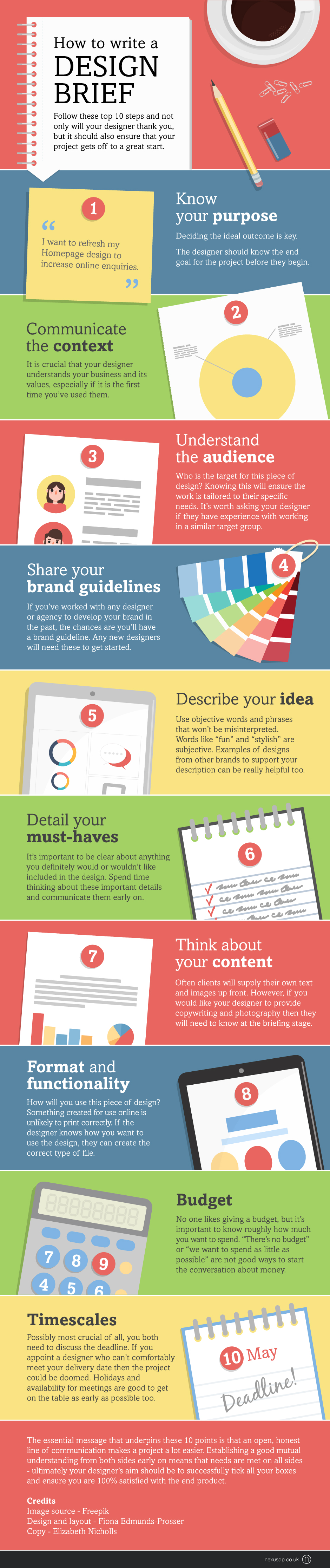Top 10 Tips for Writing the Perfect Design Brief